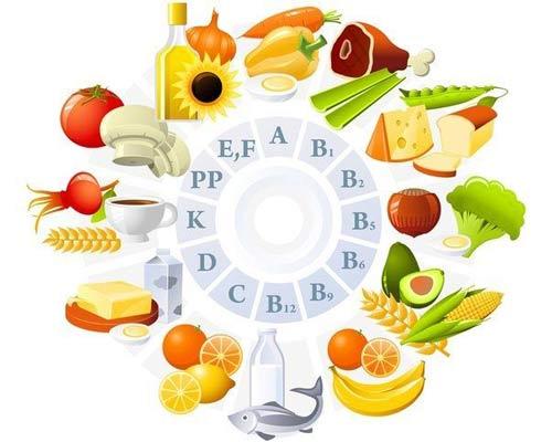 витамины для здоровья ногтей