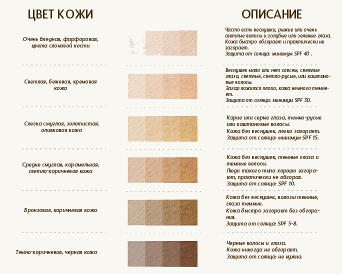 цветотип_оттенки